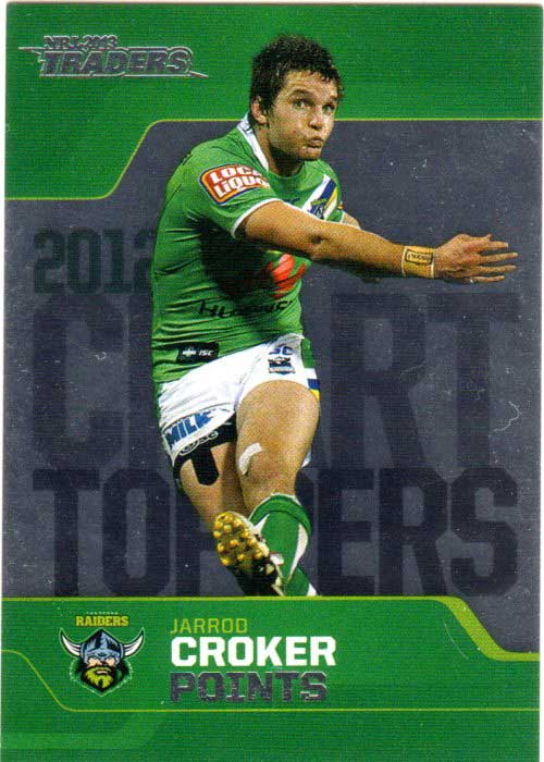 2013 NRL Traders Chart Toppers #CT3 Jarrod Croker Raiders