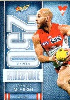 Milestone Games
