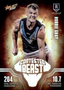 Contested Beast